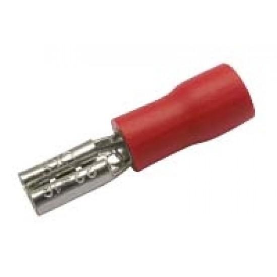 Zdierka faston 2.8mm ,vodič 0.5-1.5mm červená